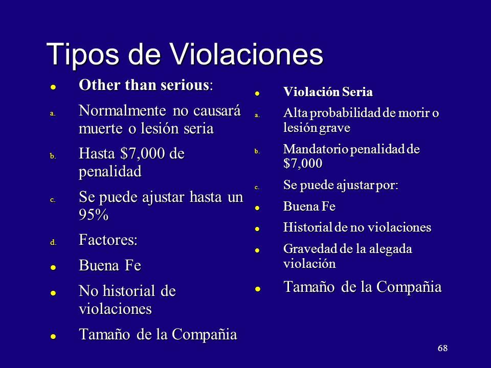 68 Tipos de Violaciones l Other than serious: a. Normalmente no causará muerte o lesión seria b. Hasta $7,000 de penalidad c. Se puede ajustar hasta u