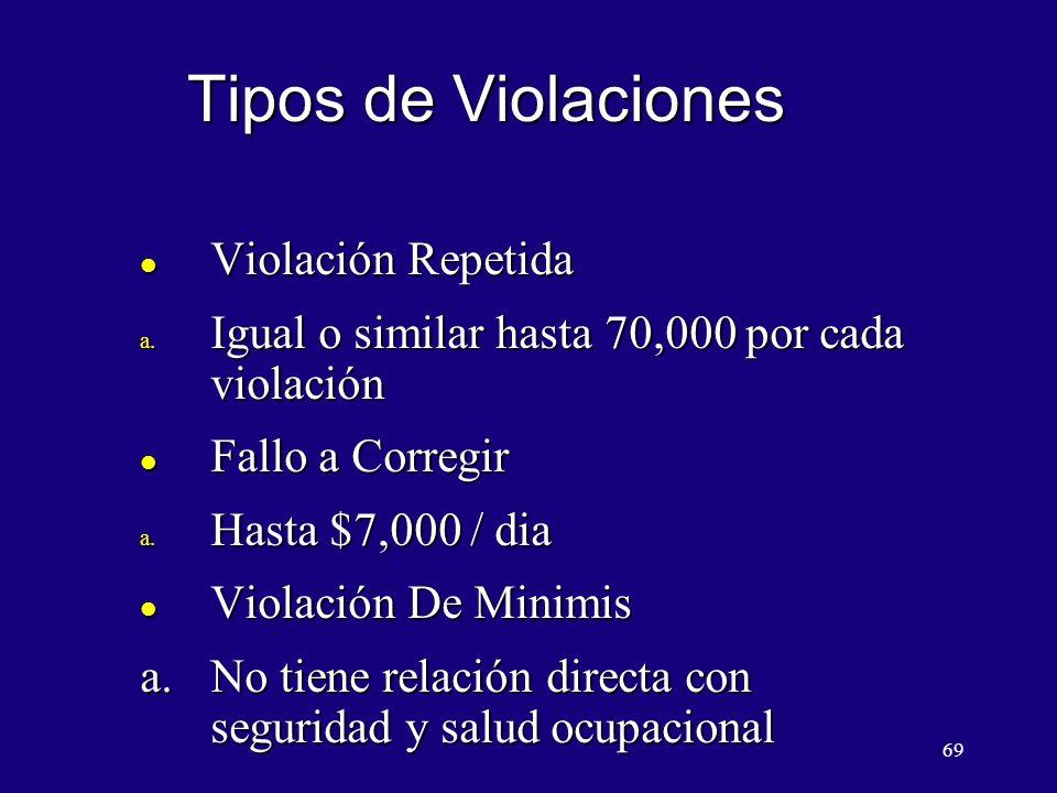 69 Tipos de Violaciones l Violación Repetida a. Igual o similar hasta 70,000 por cada violación l Fallo a Corregir a. Hasta $7,000 / dia l Violación D