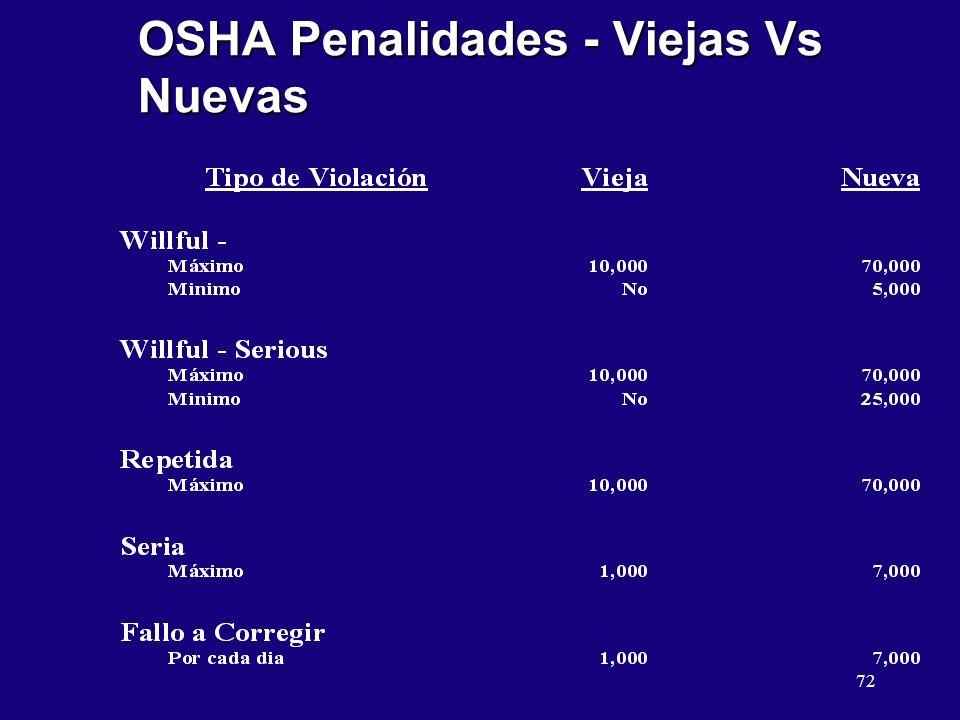 72 OSHA Penalidades - Viejas Vs Nuevas