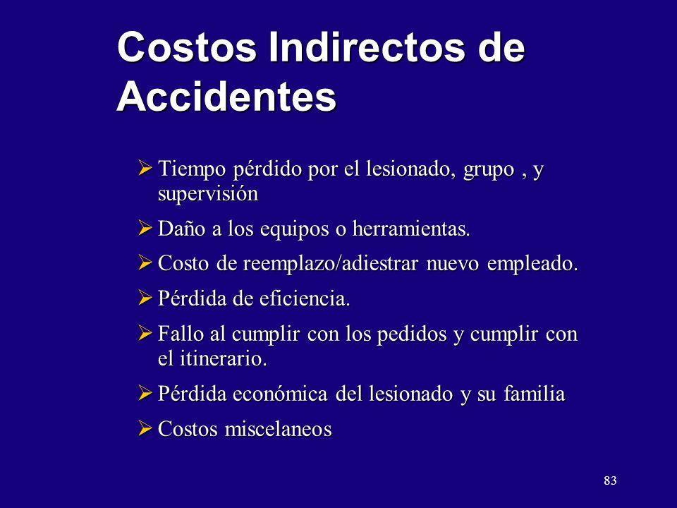 83 Costos Indirectos de Accidentes Tiempo pérdido por el lesionado, grupo, y supervisión Tiempo pérdido por el lesionado, grupo, y supervisión Daño a los equipos o herramientas.