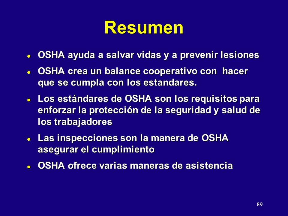 89 Resumen l OSHA ayuda a salvar vidas y a prevenir lesiones l OSHA crea un balance cooperativo con hacer que se cumpla con los estandares. l Los está