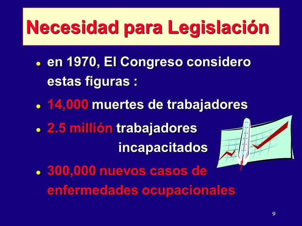 9 l en 1970, El Congreso considero estas figuras : l 14,000 muertes de trabajadores l 2.5 millión trabajadores incapacitados l 300,000 nuevos casos de enfermedades ocupacionales