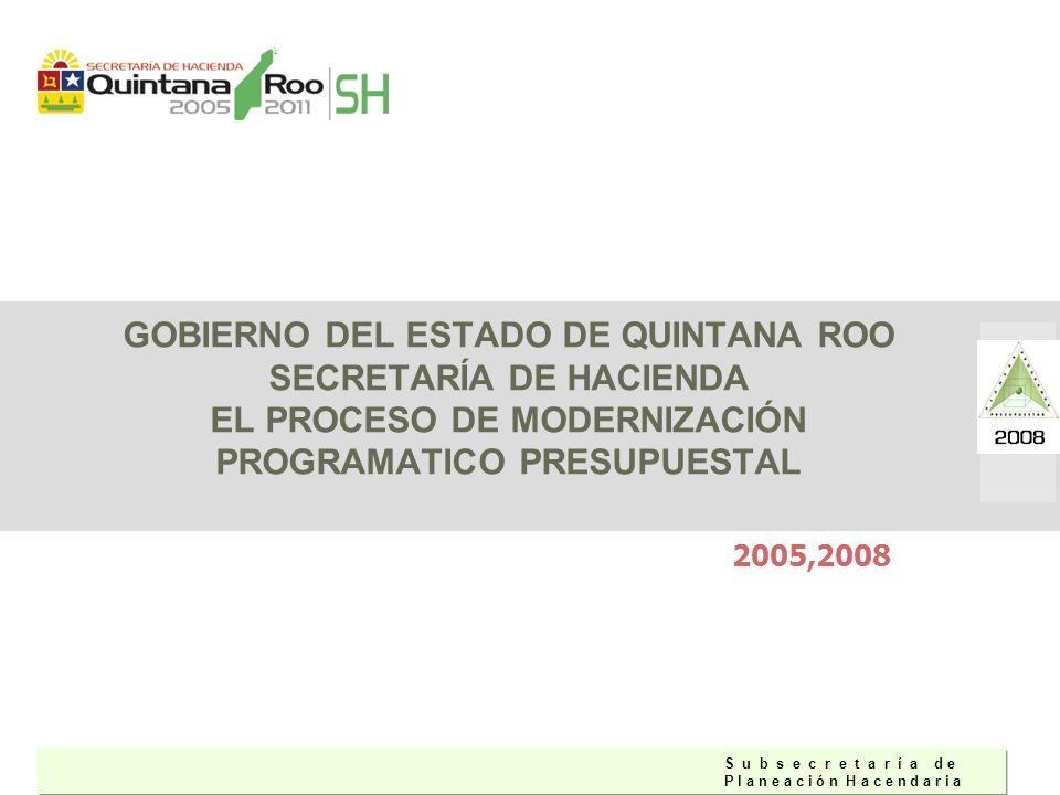 SECUENCIA DE PRESUPUESTACIÓN PROCESOS SUSTANTIVOS 1.