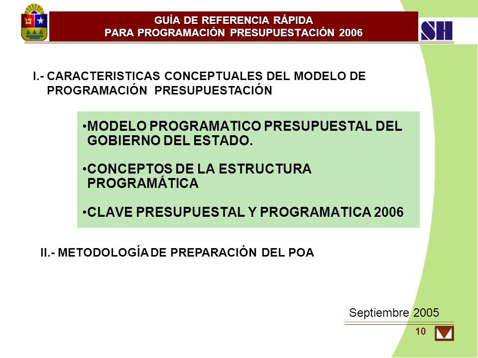 10 CONTENIDO MODELO PROGRAMATICO PRESUPUESTAL DEL GOBIERNO DEL ESTADO. CONCEPTOS DE LA ESTRUCTURA PROGRAMÁTICA CLAVE PRESUPUESTAL Y PROGRAMATICA 2006