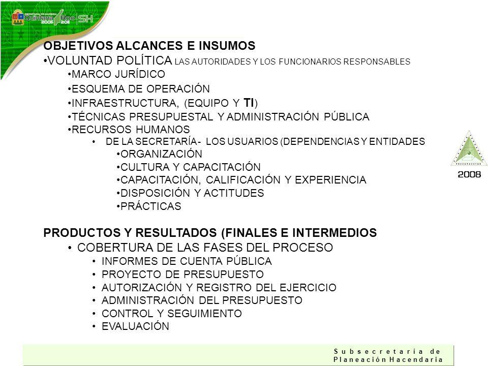 CALENDARIZACIÓN DE REQUERIMIENTO DE GASTO BÁSICO Y CONVENIOS 3 DEFINIR OPORTUNIDAD EN EL SUMINISTRO DE RECURSOS E- F M- A M- J J- A S- O N- D $ 2007 PUNTOSCRÍTICOS DE OPERACIÓN E- F M- A M- J J- A S- O N- D $ 2007 Total Procesos Costo Marginal RESULTADO PRESUPUESTO CLARO Y EQUILIBRADO 4 Costo específico