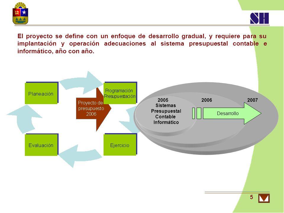 5 El proyecto se define con un enfoque de desarrollo gradual, y requiere para su implantación y operación adecuaciones al sistema presupuestal contabl