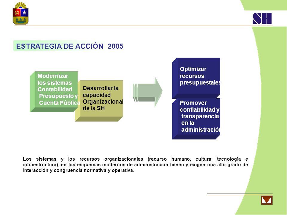 ESTRATEGIA DE ACCIÓN 2005 Optimizar recursos presupuestales Los sistemas y los recursos organizacionales (recurso humano, cultura, tecnología e infrae