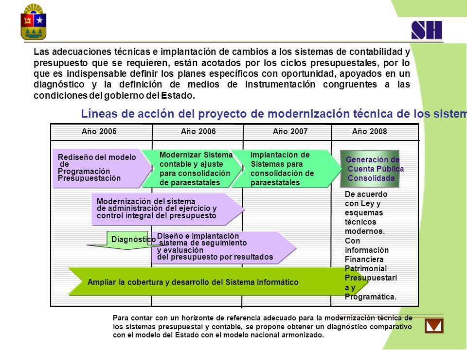 Las adecuaciones técnicas e implantación de cambios a los sistemas de contabilidad y presupuesto que se requieren, están acotados por los ciclos presu