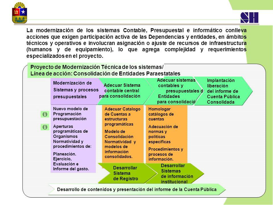 La modernización de los sistemas Contable, Presupuestal e informático conlleva acciones que exigen participación activa de las Dependencias y entidade