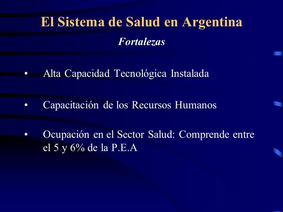 El Sistema de Salud en Argentina Fortalezas Alta Capacidad Tecnológica Instalada Capacitación de los Recursos Humanos Ocupación en el Sector Salud: Co