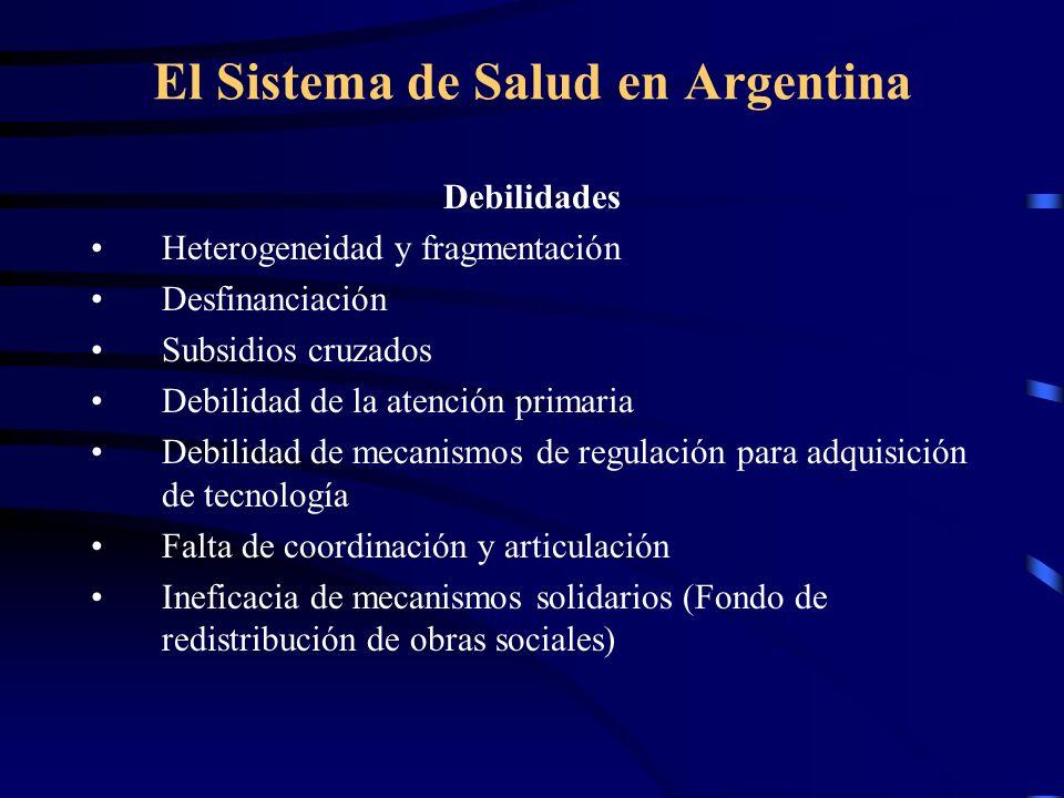 El Sistema de Salud en Argentina Debilidades Heterogeneidad y fragmentación Desfinanciación Subsidios cruzados Debilidad de la atención primaria Debil