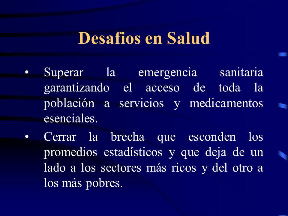 Desafios en Salud Superar la emergencia sanitaria garantizando el acceso de toda la población a servicios y medicamentos esenciales. Cerrar la brecha