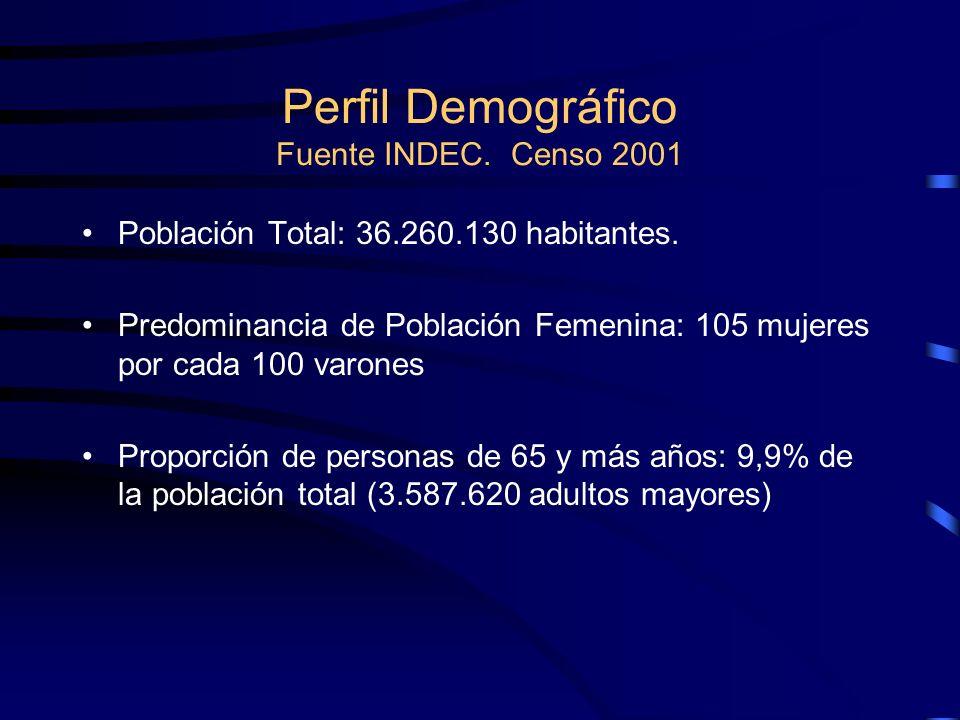 Perfil Demográfico Fuente INDEC. Censo 2001 Población Total: 36.260.130 habitantes. Predominancia de Población Femenina: 105 mujeres por cada 100 varo