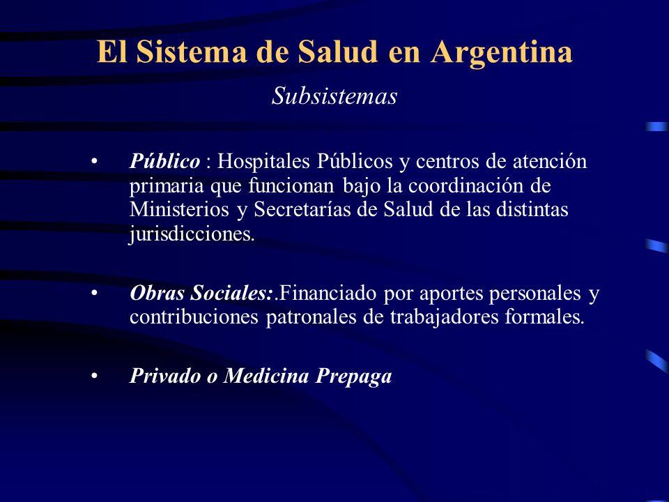 El Sistema de Salud en Argentina Subsistemas Público : Hospitales Públicos y centros de atención primaria que funcionan bajo la coordinación de Minist