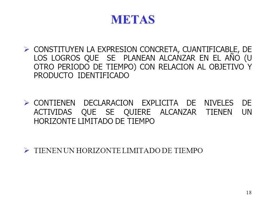 18 METAS CONSTITUYEN LA EXPRESION CONCRETA, CUANTIFICABLE, DE LOS LOGROS QUE SE PLANEAN ALCANZAR EN EL AÑO (U OTRO PERIODO DE TIEMPO) CON RELACION AL