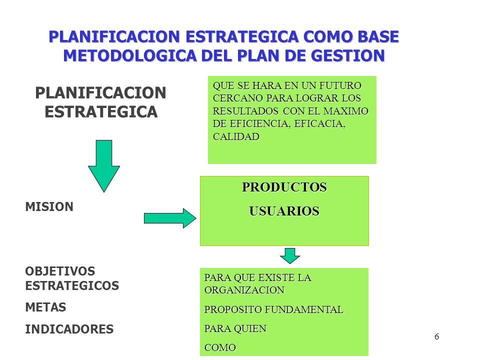 6 PLANIFICACION ESTRATEGICA COMO BASE METODOLOGICA DEL PLAN DE GESTION PLANIFICACION ESTRATEGICA QUE SE HARA EN UN FUTURO CERCANO PARA LOGRAR LOS RESU