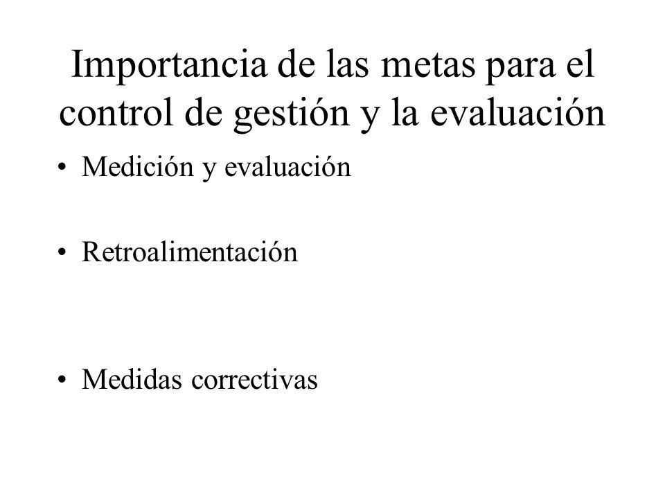 Importancia de las metas para el control de gestión y la evaluación Medición y evaluación Retroalimentación Medidas correctivas
