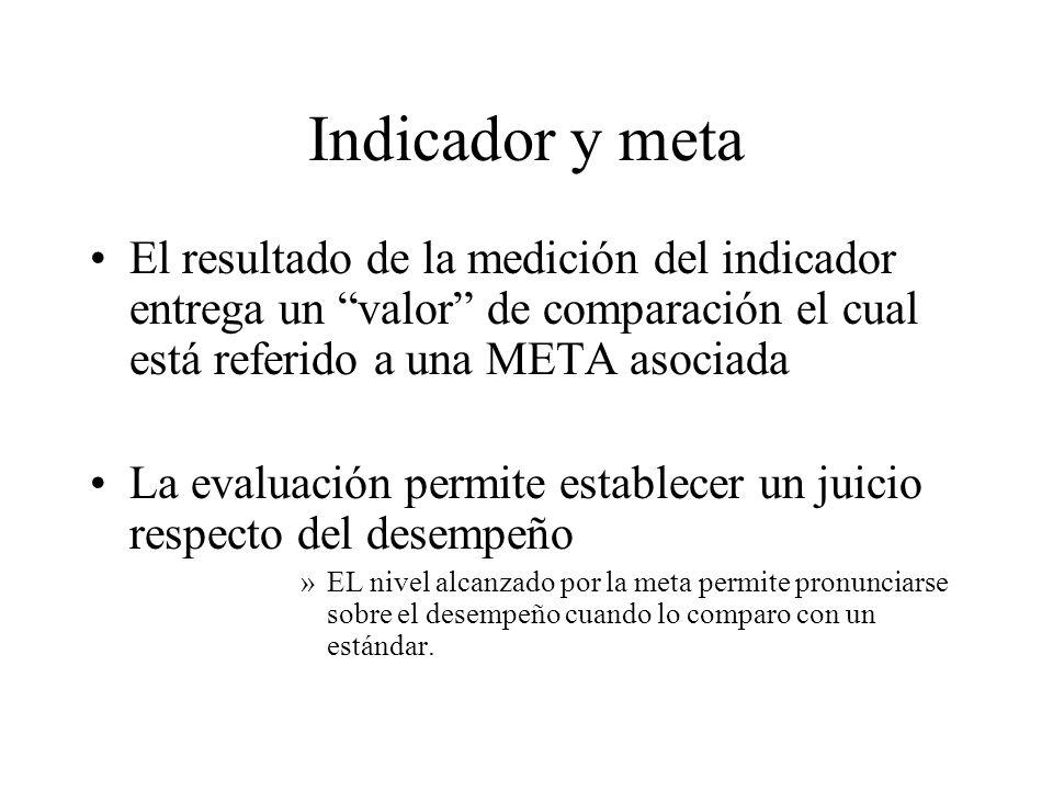 Indicador y meta El resultado de la medición del indicador entrega un valor de comparación el cual está referido a una META asociada La evaluación per