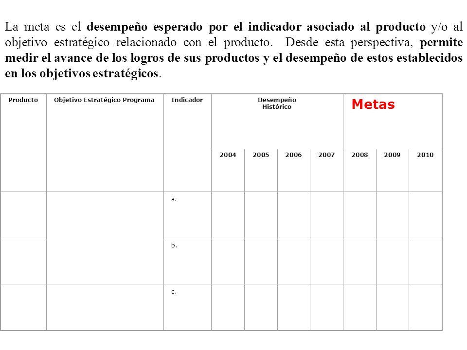 La meta es el desempeño esperado por el indicador asociado al producto y/o al objetivo estratégico relacionado con el producto. Desde esta perspectiva
