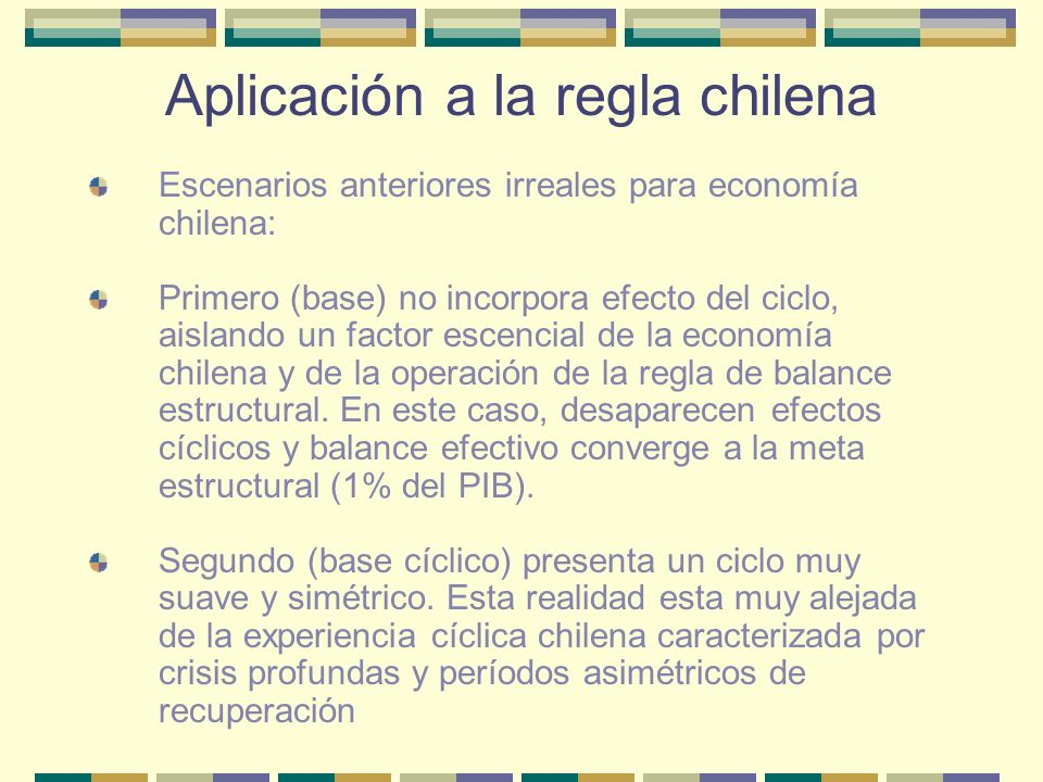 Aplicación a la regla chilena Variación real anual PIB 1970-1986