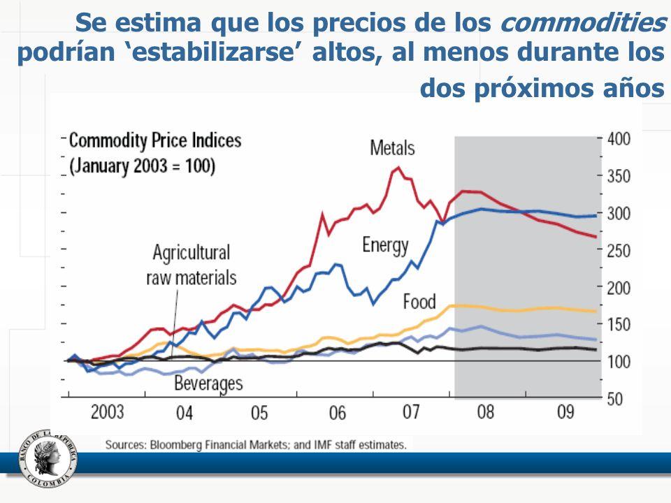 Se estima que los precios de los commodities podrían estabilizarse altos, al menos durante los dos próximos años