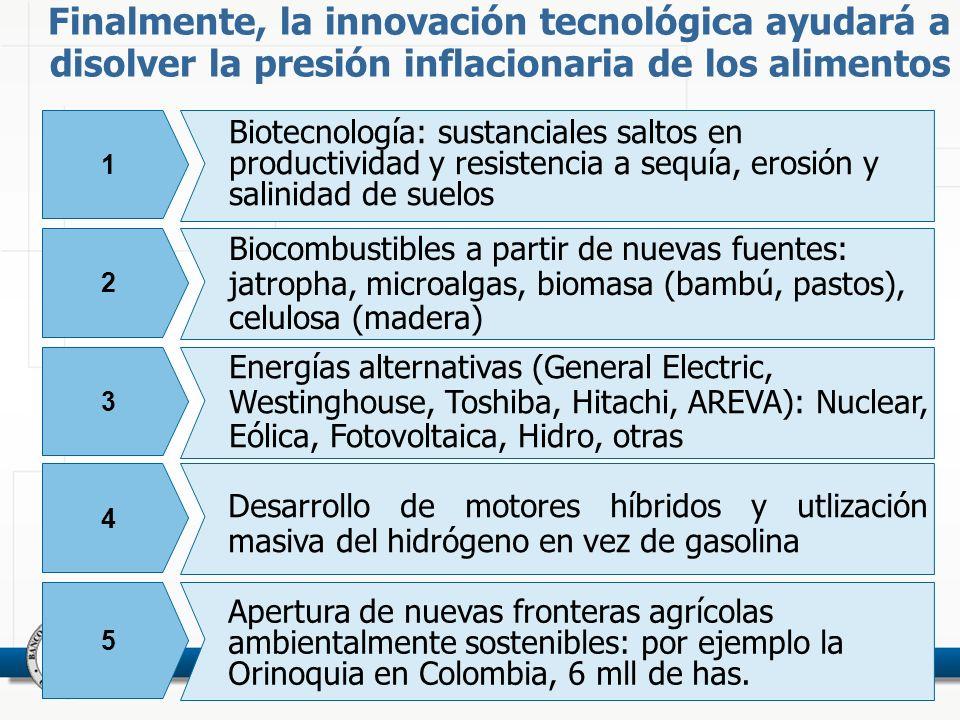 Finalmente, la innovación tecnológica ayudará a disolver la presión inflacionaria de los alimentos 1 2 3 Biotecnología: sustanciales saltos en productividad y resistencia a sequía, erosión y salinidad de suelos Biocombustibles a partir de nuevas fuentes: jatropha, microalgas, biomasa (bambú, pastos), celulosa (madera) Energías alternativas (General Electric, Westinghouse, Toshiba, Hitachi, AREVA): Nuclear, Eólica, Fotovoltaica, Hidro, otras 4 5 Desarrollo de motores híbridos y utlización masiva del hidrógeno en vez de gasolina Apertura de nuevas fronteras agrícolas ambientalmente sostenibles: por ejemplo la Orinoquia en Colombia, 6 mll de has.
