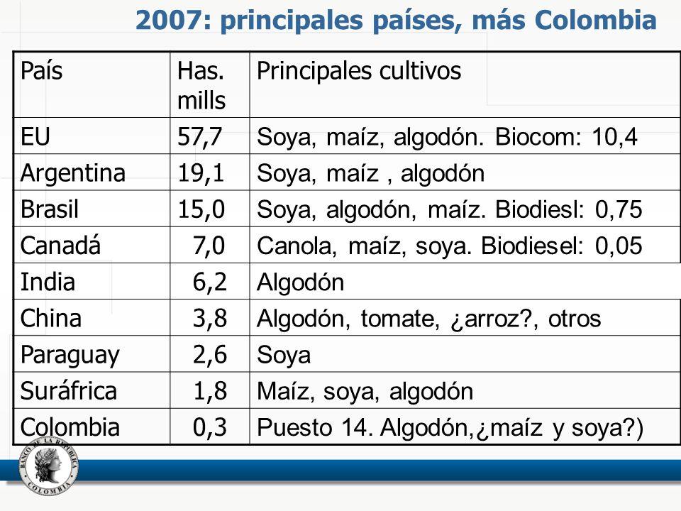 2007: principales países, más Colombia PaísHas.