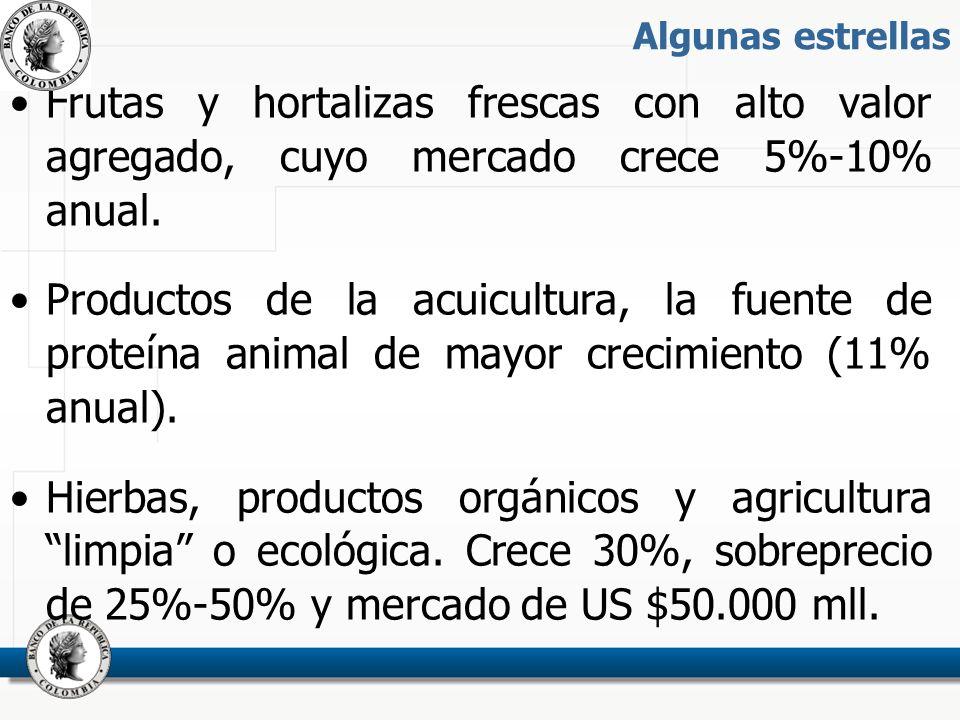 Algunas estrellas Frutas y hortalizas frescas con alto valor agregado, cuyo mercado crece 5%-10% anual.