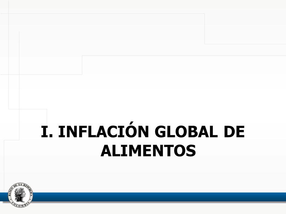 I. INFLACIÓN GLOBAL DE ALIMENTOS