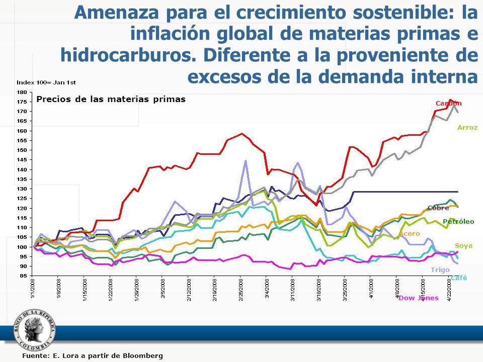 Amenaza para el crecimiento sostenible: la inflación global de materias primas e hidrocarburos.