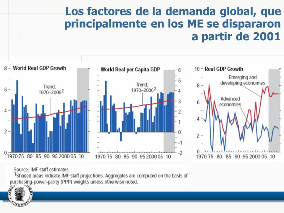 Los factores de la demanda global, que principalmente en los ME se dispararon a partir de 2001