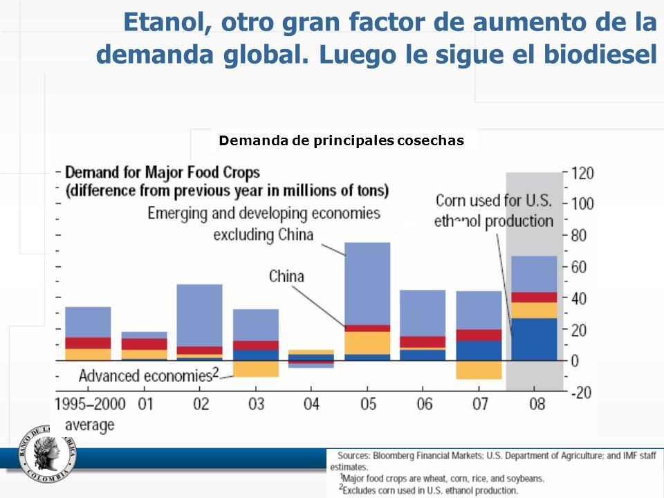 Etanol, otro gran factor de aumento de la demanda global.