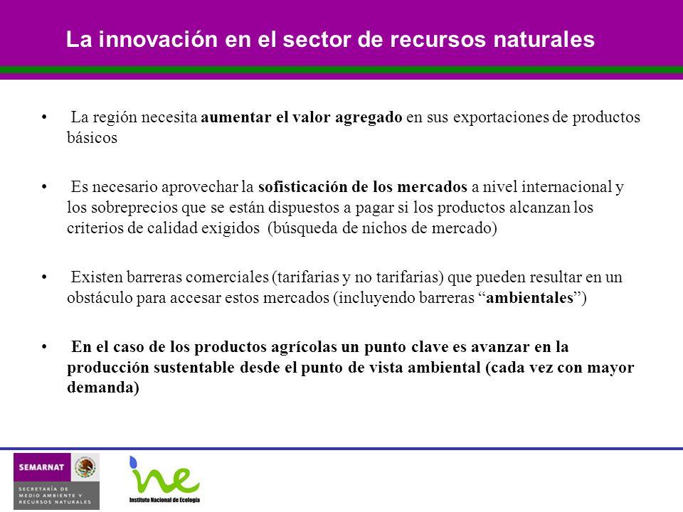 La innovación en el sector de recursos naturales La región necesita aumentar el valor agregado en sus exportaciones de productos básicos Es necesario aprovechar la sofisticación de los mercados a nivel internacional y los sobreprecios que se están dispuestos a pagar si los productos alcanzan los criterios de calidad exigidos (búsqueda de nichos de mercado) Existen barreras comerciales (tarifarias y no tarifarias) que pueden resultar en un obstáculo para accesar estos mercados (incluyendo barreras ambientales) En el caso de los productos agrícolas un punto clave es avanzar en la producción sustentable desde el punto de vista ambiental (cada vez con mayor demanda)