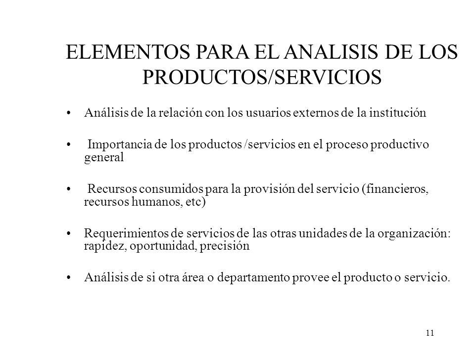 11 ELEMENTOS PARA EL ANALISIS DE LOS PRODUCTOS/SERVICIOS Análisis de la relación con los usuarios externos de la institución Importancia de los produc
