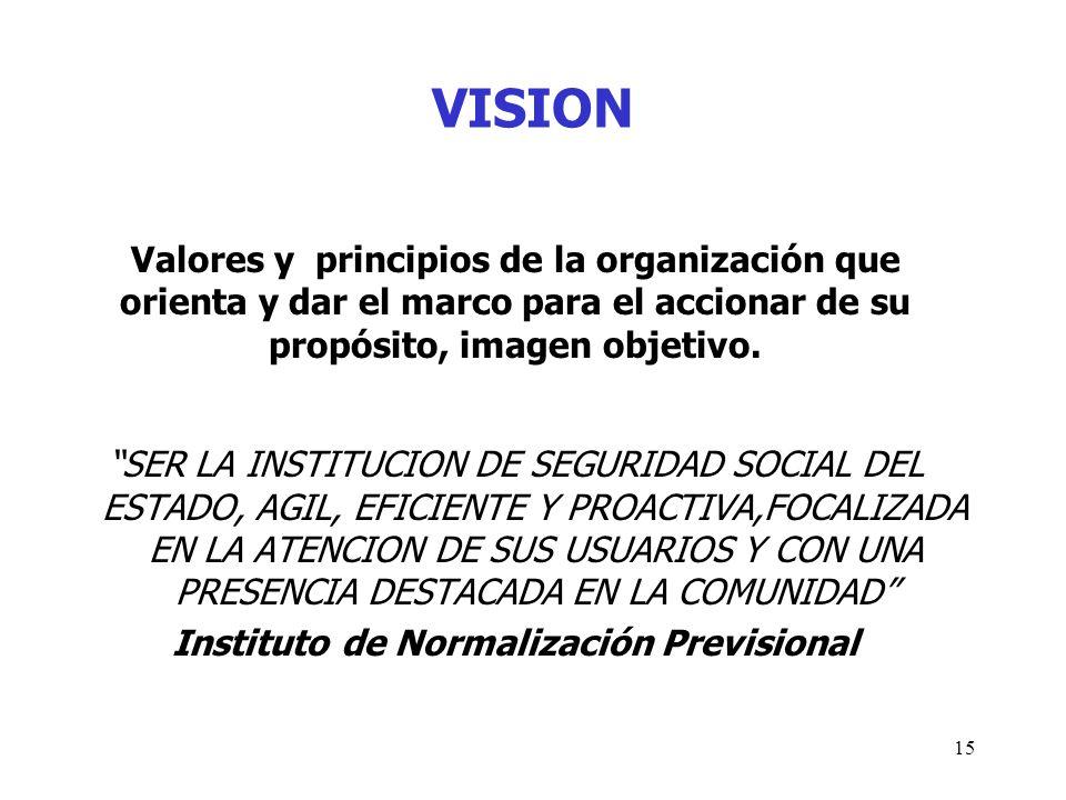 15 VISION Valores y principios de la organización que orienta y dar el marco para el accionar de su propósito, imagen objetivo. SER LA INSTITUCION DE