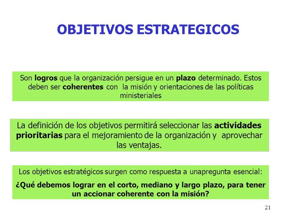 21 La definición de los objetivos permitirá seleccionar las actividades prioritarias para el mejoramiento de la organización y aprovechar las ventajas
