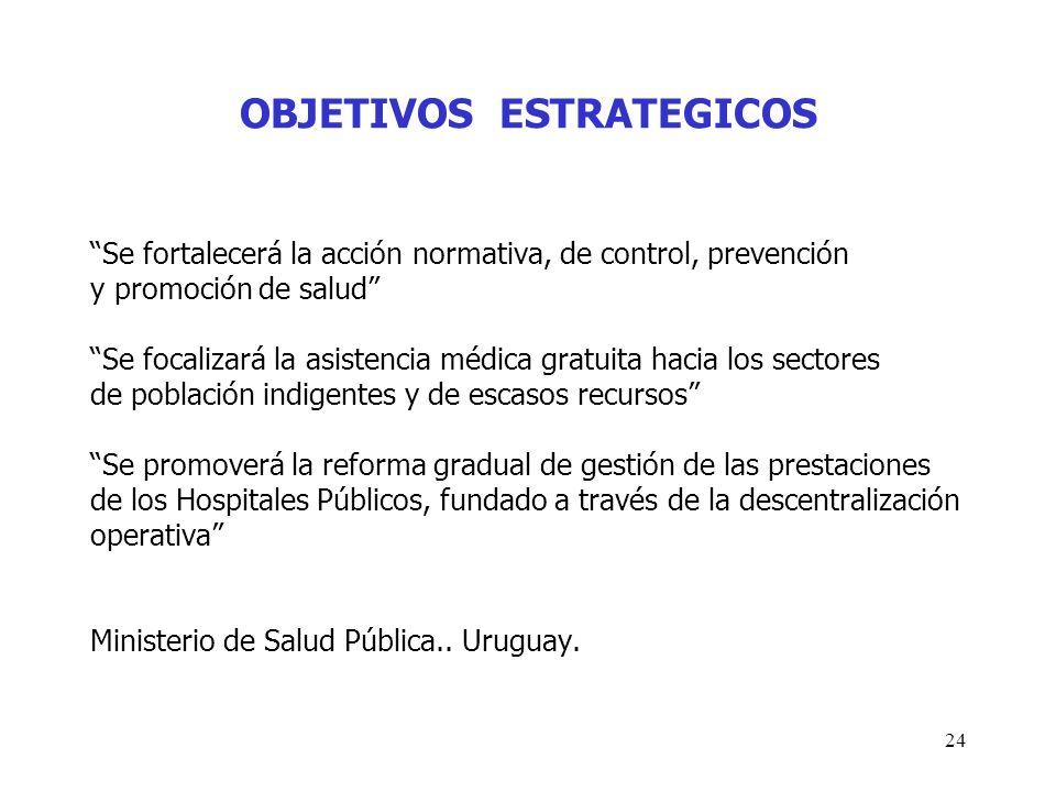 24 OBJETIVOS ESTRATEGICOS Se fortalecerá la acción normativa, de control, prevención y promoción de salud Se focalizará la asistencia médica gratuita