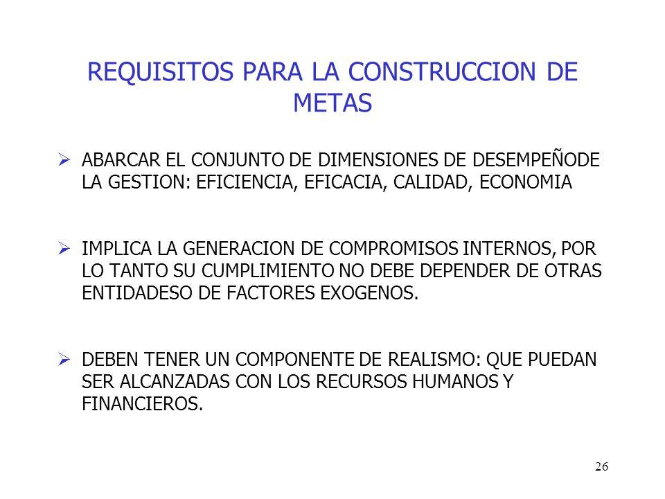 26 REQUISITOS PARA LA CONSTRUCCION DE METAS ABARCAR EL CONJUNTO DE DIMENSIONES DE DESEMPEÑODE LA GESTION: EFICIENCIA, EFICACIA, CALIDAD, ECONOMIA IMPL