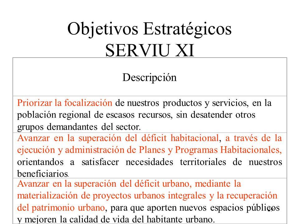 29 Objetivos Estratégicos SERVIU XI Descripción Priorizar la focalización de nuestros productos y servicios, en la población regional de escasos recur