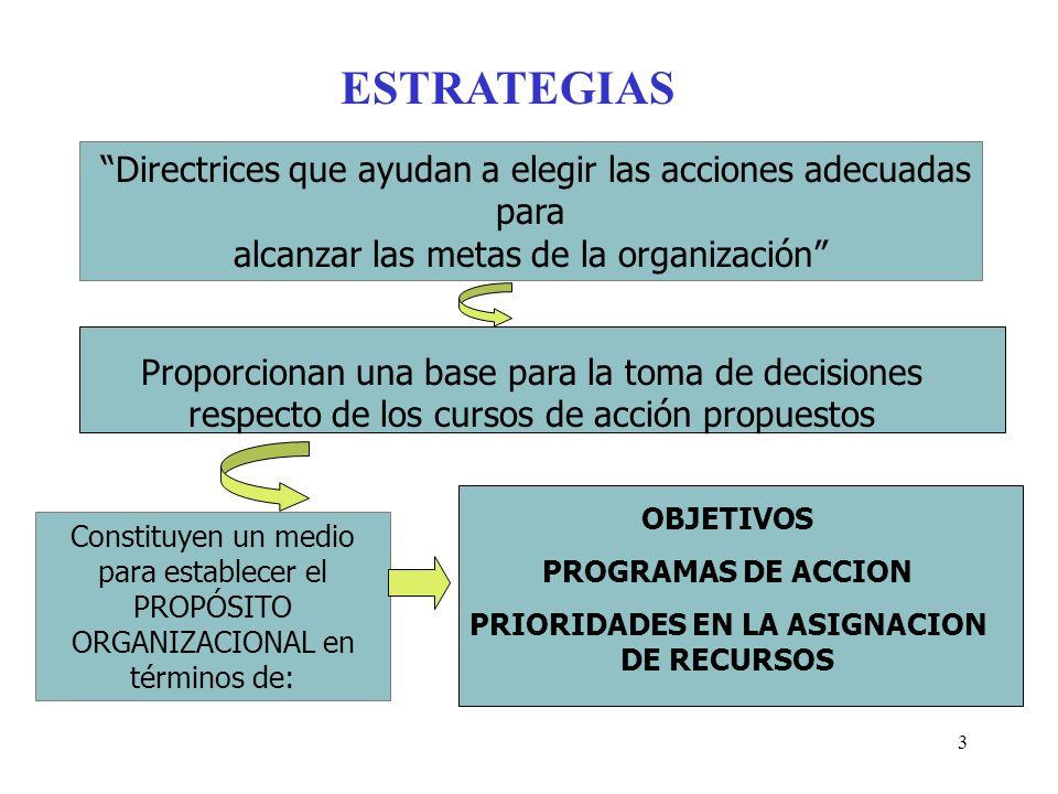 3 Directrices que ayudan a elegir las acciones adecuadas para alcanzar las metas de la organización Proporcionan una base para la toma de decisiones r