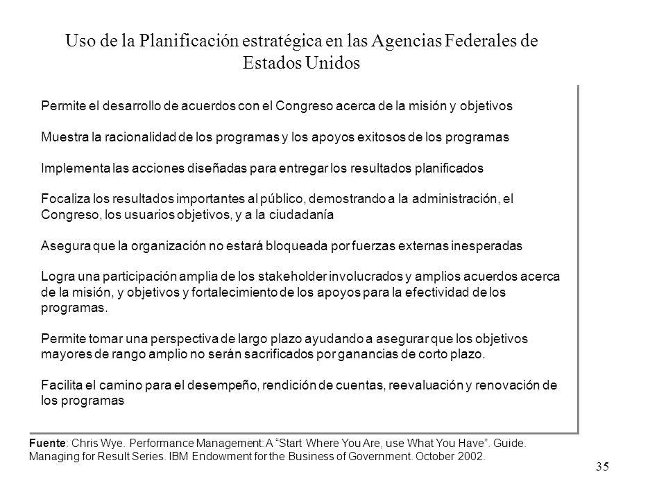 35 Permite el desarrollo de acuerdos con el Congreso acerca de la misión y objetivos Muestra la racionalidad de los programas y los apoyos exitosos de
