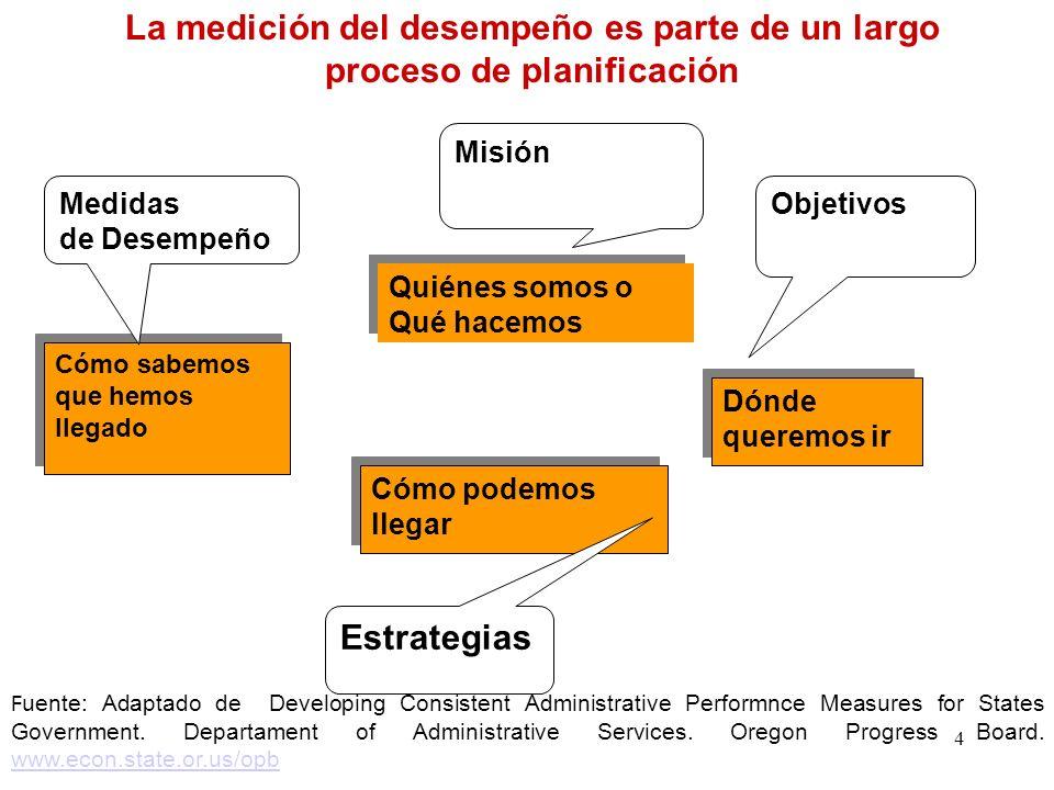 4 Quiénes somos o Qué hacemos Quiénes somos o Qué hacemos Dónde queremos ir Cómo podemos llegar Cómo sabemos que hemos llegado Objetivos Estrategias M
