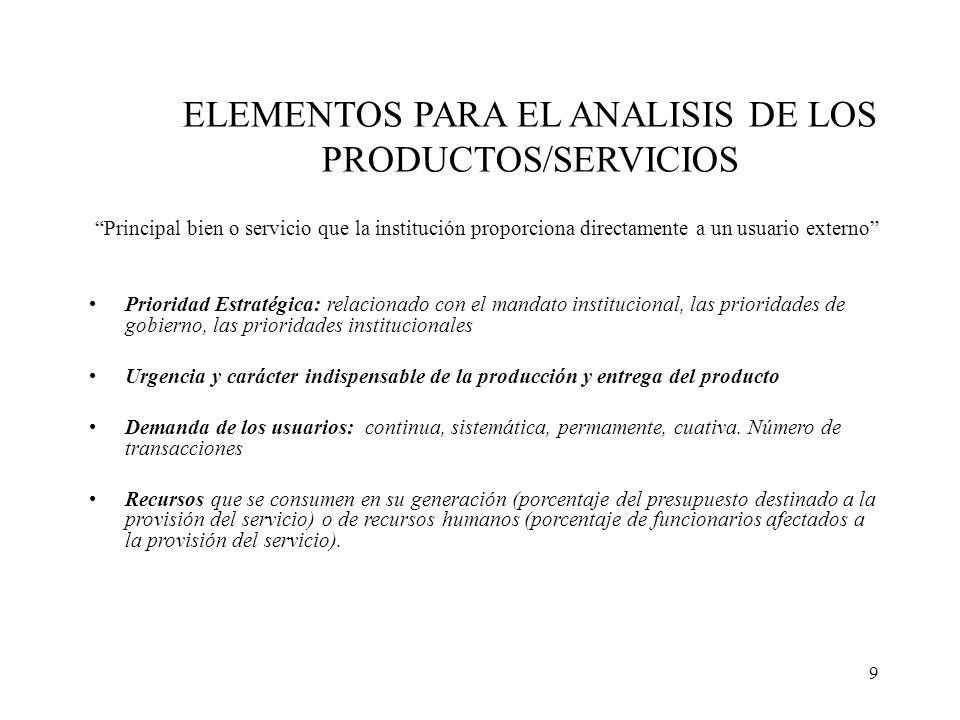9 ELEMENTOS PARA EL ANALISIS DE LOS PRODUCTOS/SERVICIOS Principal bien o servicio que la institución proporciona directamente a un usuario externo Pri