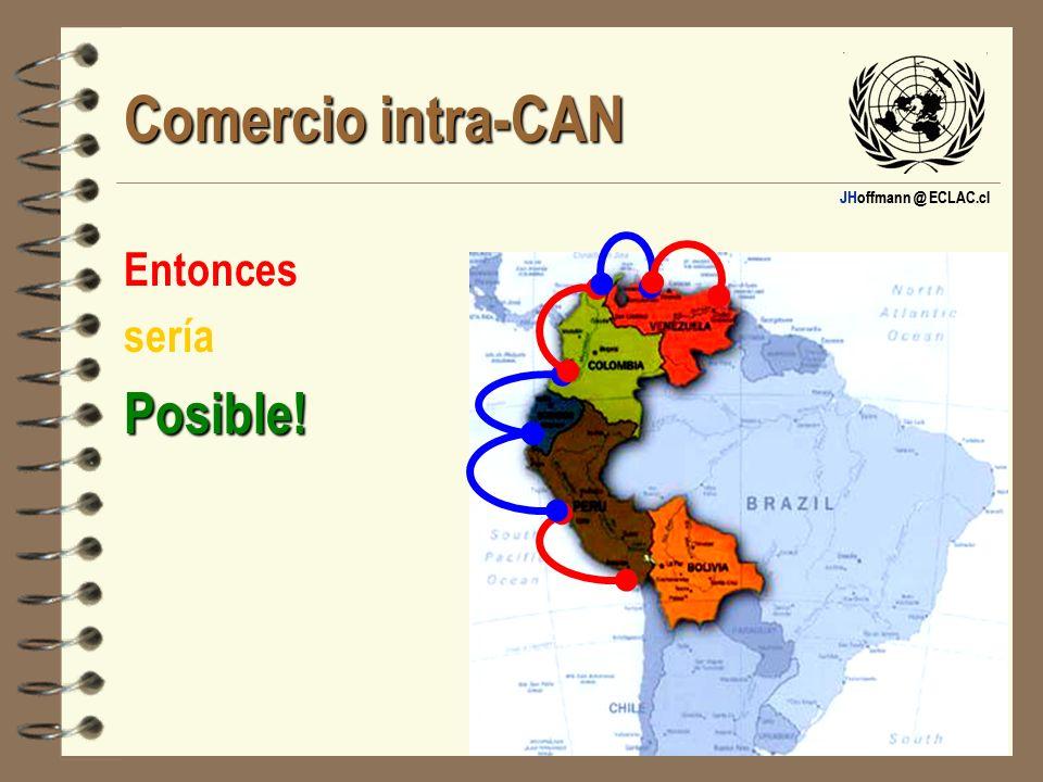JHoffmann @ ECLAC.cl Comercio intra-CAN Entonces seríaPosible!