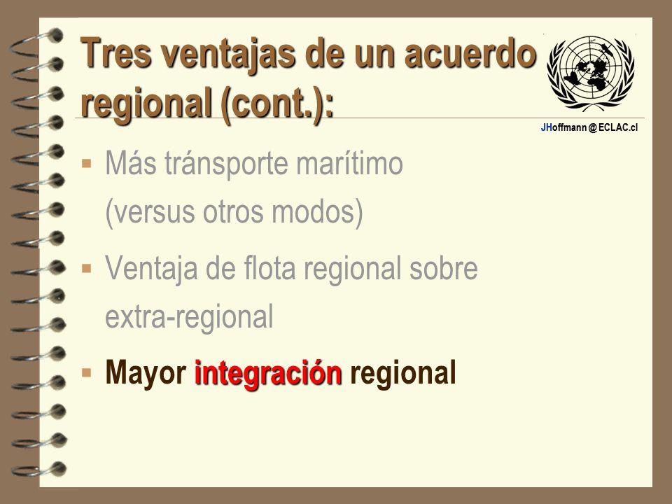 JHoffmann @ ECLAC.cl Tres ventajas de un acuerdo regional (cont.): Más tránsporte marítimo (versus otros modos) Ventaja de flota regional sobre extra-