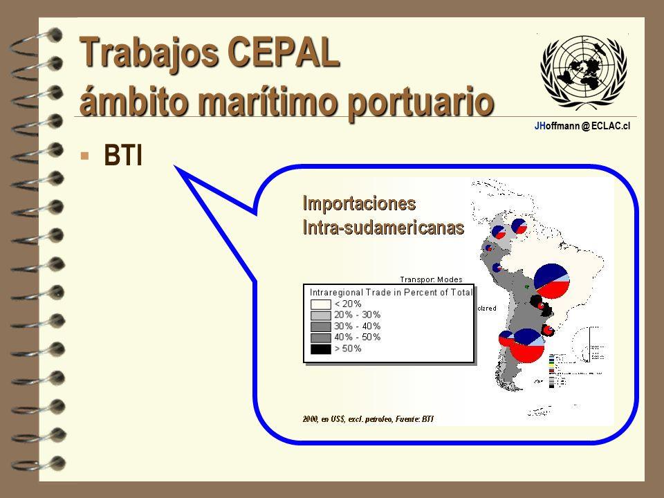 JHoffmann @ ECLAC.cl Trabajos CEPAL ámbito marítimo portuario BTI