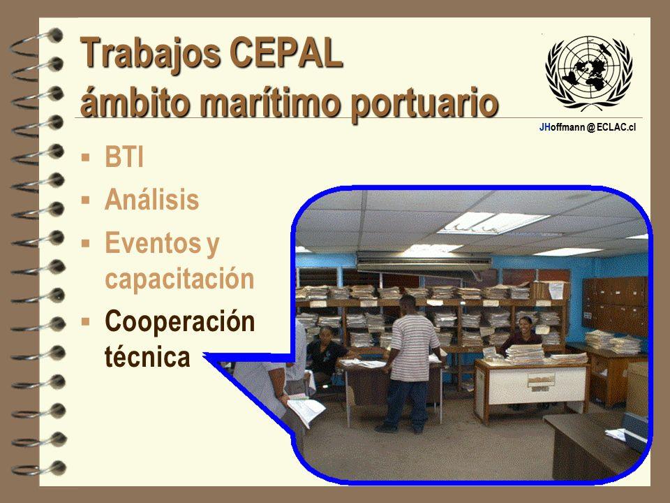 JHoffmann @ ECLAC.cl Trabajos CEPAL ámbito marítimo portuario BTI Análisis Eventos y capacitación Cooperación técnica