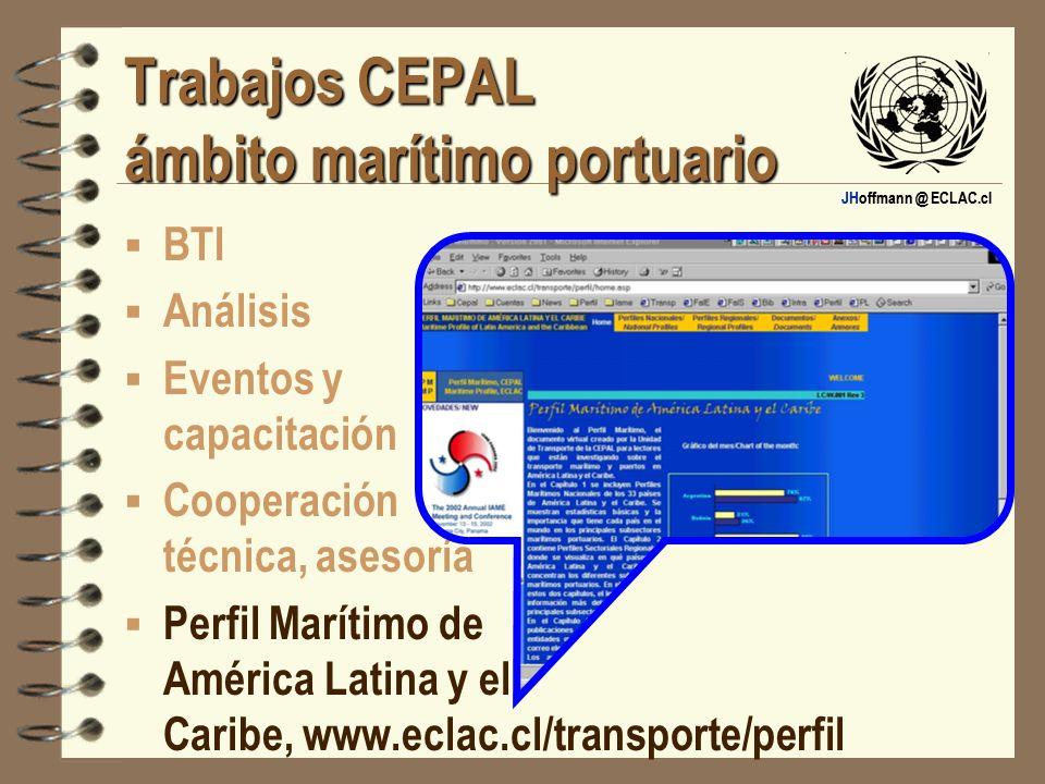 JHoffmann @ ECLAC.cl Trabajos CEPAL ámbito marítimo portuario BTI Análisis Eventos y capacitación Cooperación técnica, asesoría Perfil Marítimo de Amé