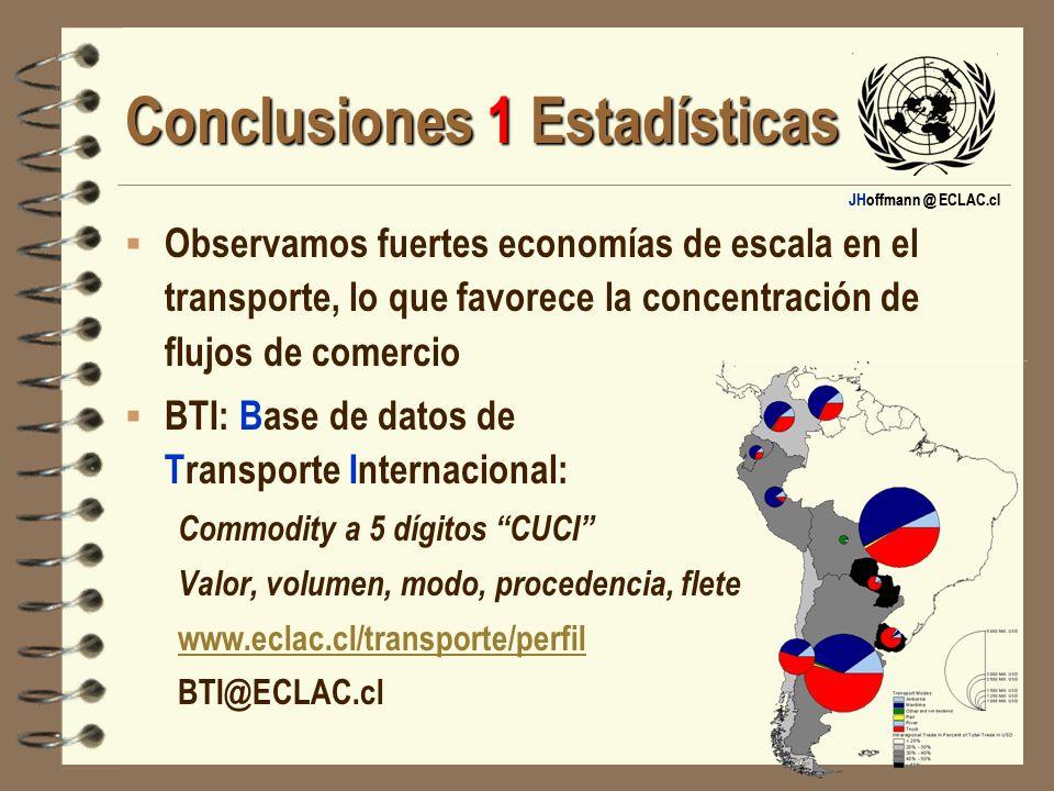 JHoffmann @ ECLAC.cl Conclusiones 1 Estadísticas Observamos fuertes economías de escala en el transporte, lo que favorece la concentración de flujos d