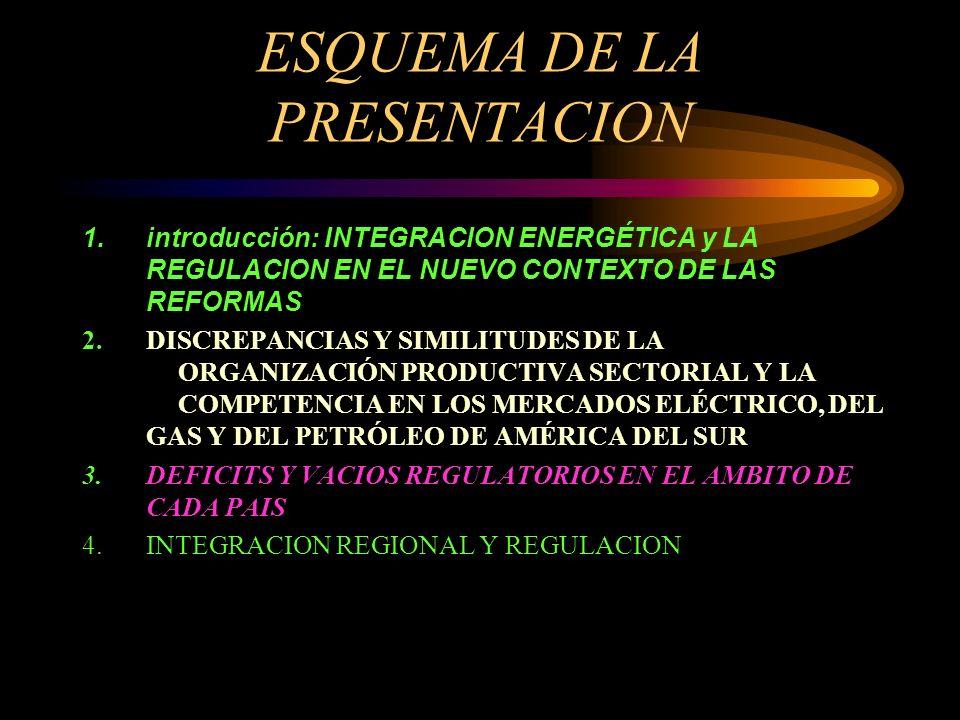 ESQUEMA DE LA PRESENTACION 1.introducción: INTEGRACION ENERGÉTICA y LA REGULACION EN EL NUEVO CONTEXTO DE LAS REFORMAS 2.DISCREPANCIAS Y SIMILITUDES DE LA ORGANIZACIÓN PRODUCTIVA SECTORIAL Y LA COMPETENCIA EN LOS MERCADOS ELÉCTRICO, DEL GAS Y DEL PETRÓLEO DE AMÉRICA DEL SUR 3.DEFICITS Y VACIOS REGULATORIOS EN EL AMBITO DE CADA PAIS 4.INTEGRACION REGIONAL Y REGULACION